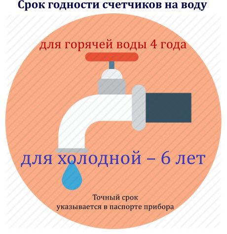 Срок годности счетчиков на воду Срок годности счетчиков на воду Срок годности счетчиков на воду Shelf life of water metering